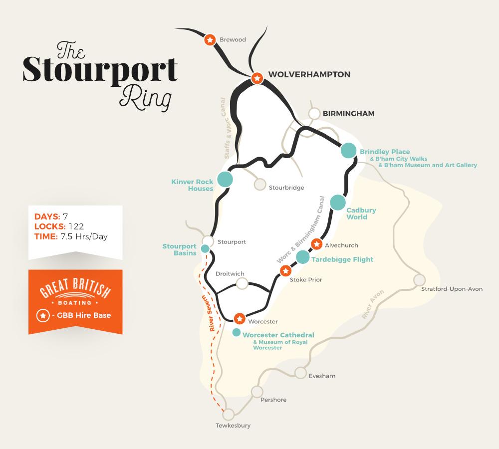 Stourport Ring