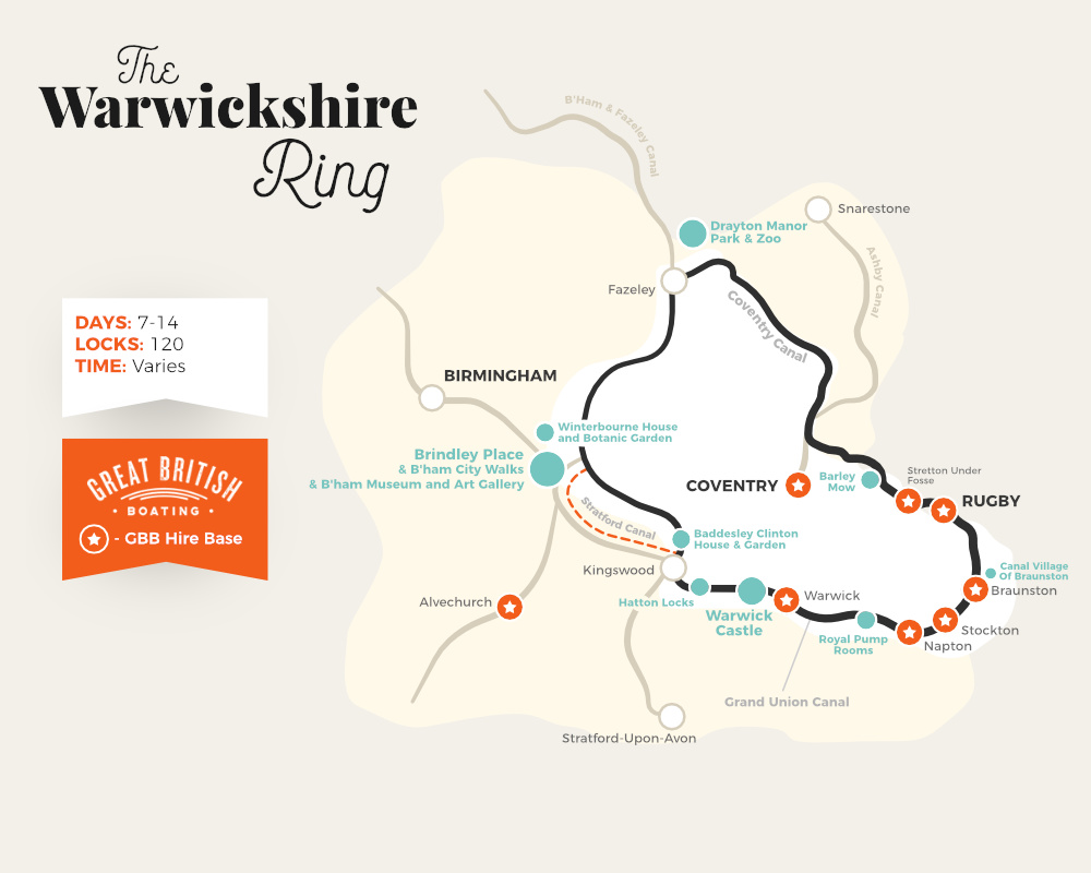 Warwickshire Ring. A circular canal boat holiday route through the glorious countryside of Warwickshire